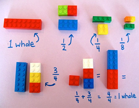 Aprender matemáticas con el Lego